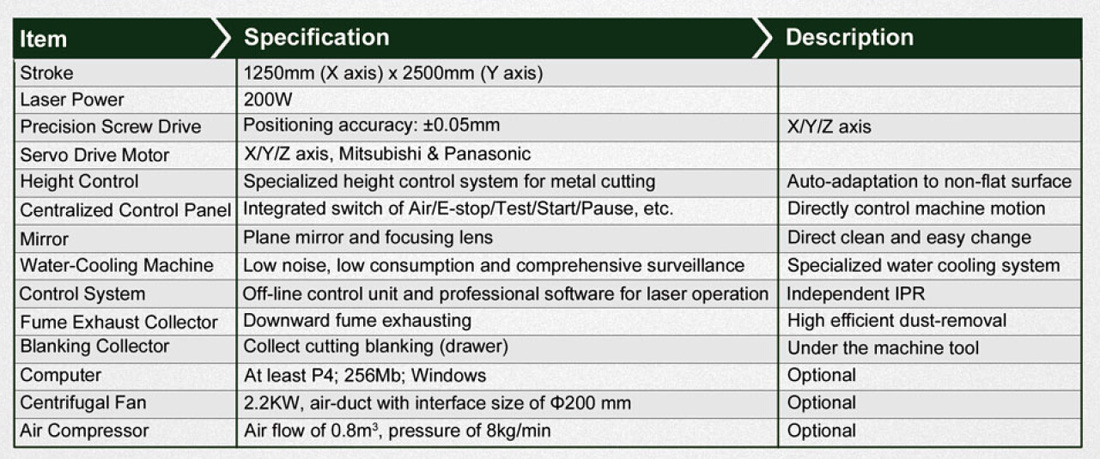 What U2019s The Main Technical Parameters Of Laser Cutting